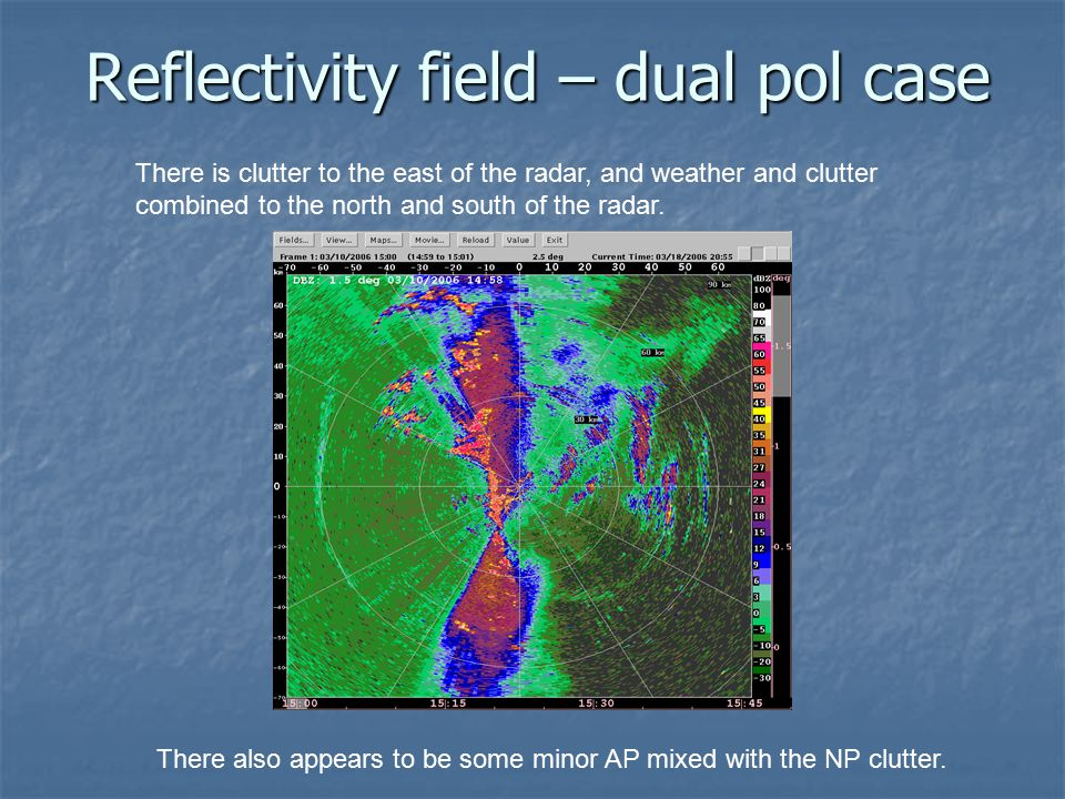 Reflectivity field – dual pol case There is clutter to the east of the radar, and weather and clutter combined to the north and south of the radar. Th