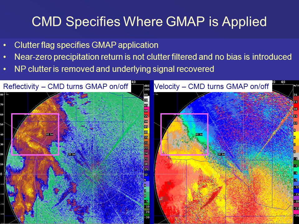 What if GMAP is Applied Everywhere.