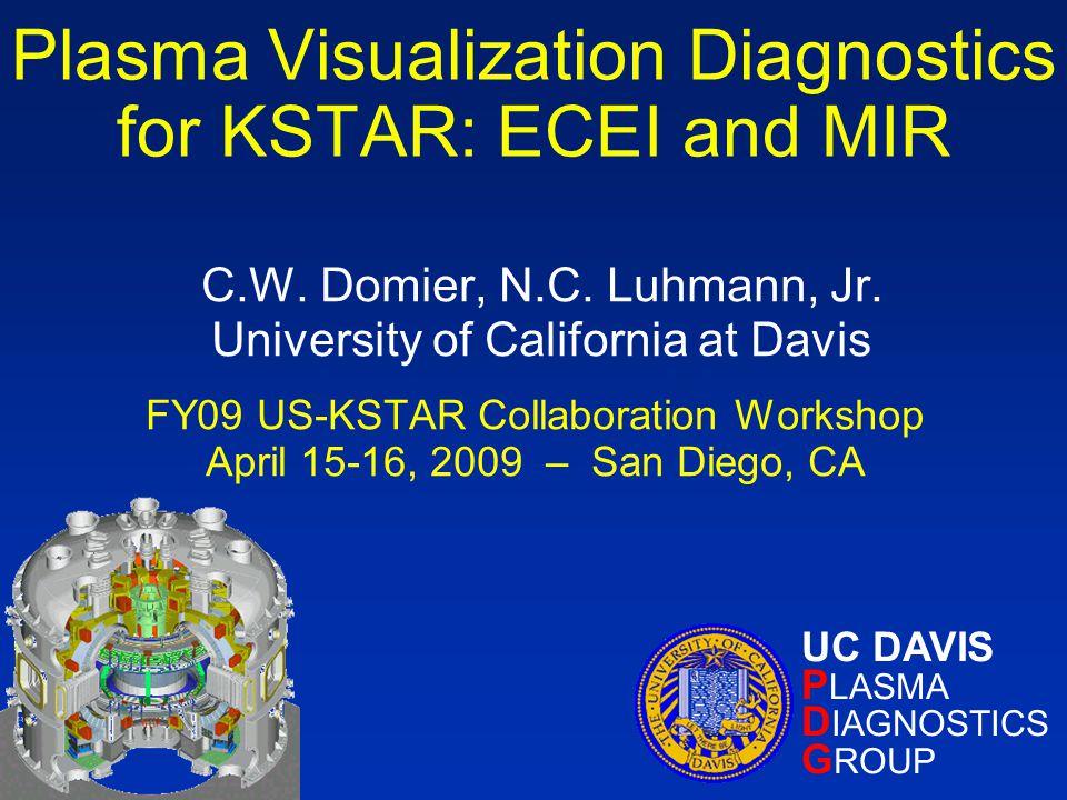 Plasma Visualization Diagnostics for KSTAR: ECEI and MIR C.W.