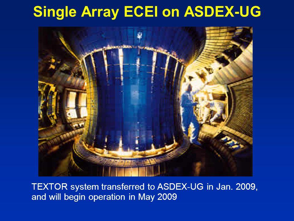 Single Array ECEI on ASDEX-UG TEXTOR system transferred to ASDEX-UG in Jan.