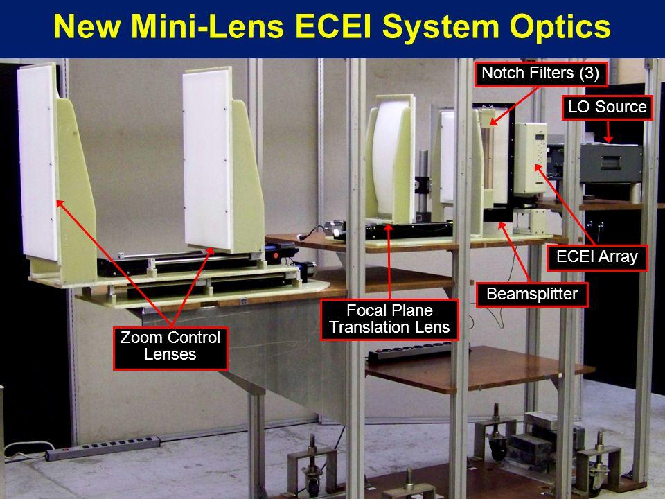 ECEI Array LO Source Zoom Control Lenses Focal Plane Translation Lens Beamsplitter New Mini-Lens ECEI System Optics Notch Filters (3)
