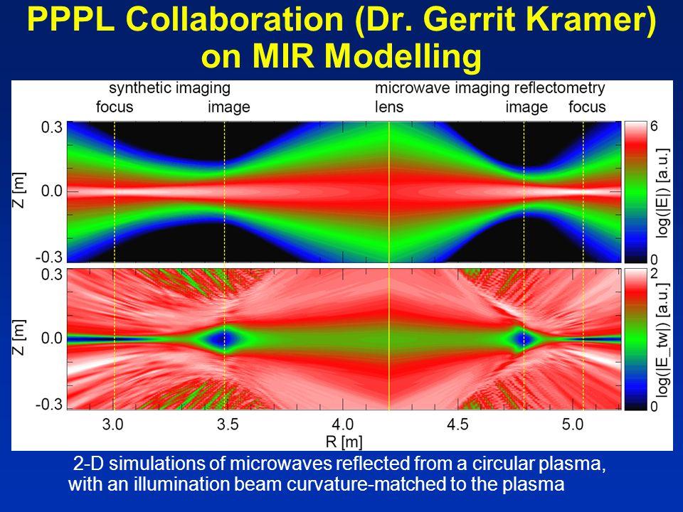 PPPL Collaboration (Dr.