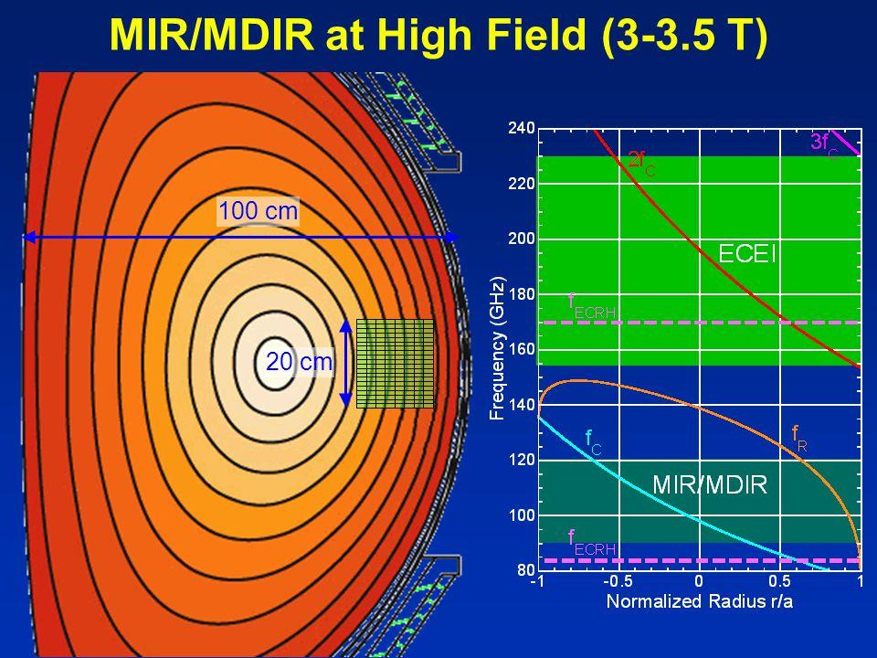 MIR/MDIR at High Field (3-3.5 T) 20 cm 100 cm