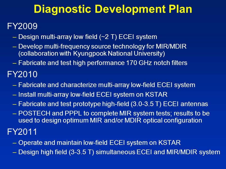 Diagnostic Development Plan FY2009 –Design multi-array low field (~2 T) ECEI system –Develop multi-frequency source technology for MIR/MDIR (collaboration with Kyungpook National University) –Fabricate and test high performance 170 GHz notch filters FY2010 –Fabricate and characterize multi-array low-field ECEI system –Install multi-array low-field ECEI system on KSTAR –Fabricate and test prototype high-field (3.0-3.5 T) ECEI antennas –POSTECH and PPPL to complete MIR system tests; results to be used to design optimum MIR and/or MDIR optical configuration FY2011 –Operate and maintain low-field ECEI system on KSTAR –Design high field (3-3.5 T) simultaneous ECEI and MIR/MDIR system