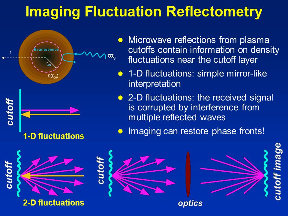 Imaging Fluctuation Reflectometry ● Microwave reflections from plasma cutoffs contain information on density fluctuations near the cutoff layer ● 1-D fluctuations: simple mirror-like interpretation ● 2-D fluctuations: the received signal is corrupted by interference from multiple reflected waves ● Imaging can restore phase fronts.