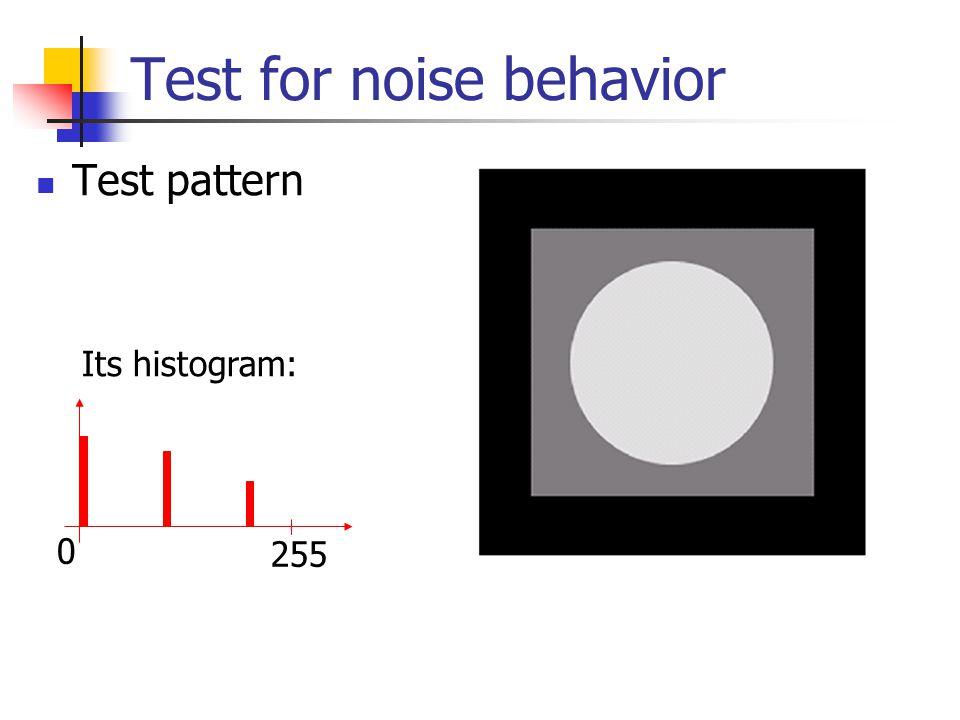 Test for noise behavior Test pattern Its histogram: 0 255