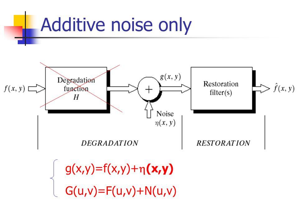 Additive noise only g(x,y)=f(x,y)+  (x,y) G(u,v)=F(u,v)+N(u,v)