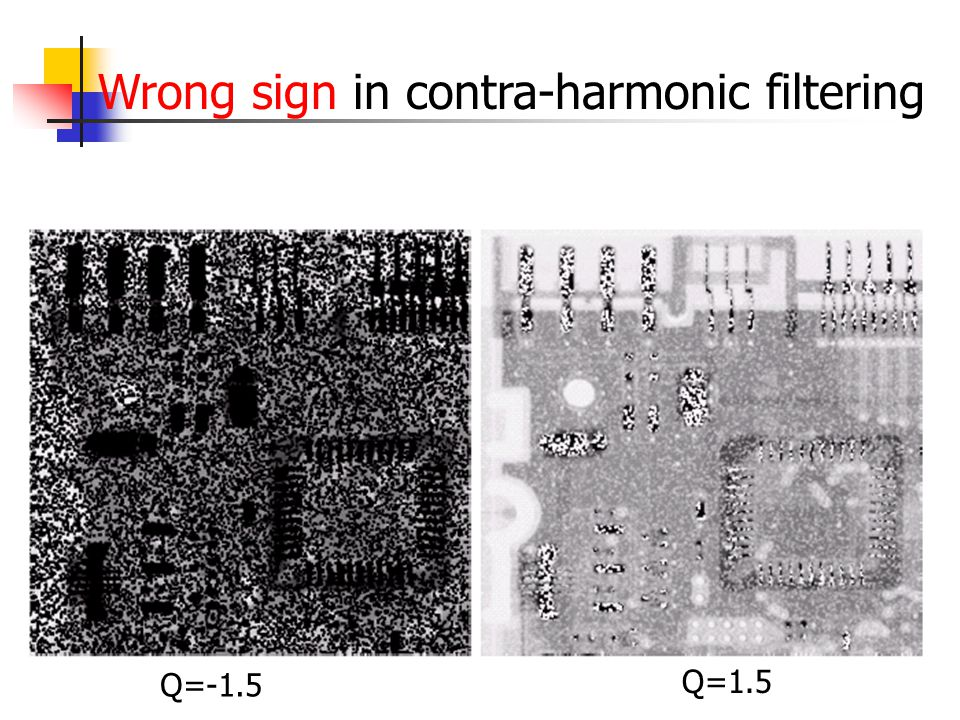 Wrong sign in contra-harmonic filtering Q=-1.5 Q=1.5