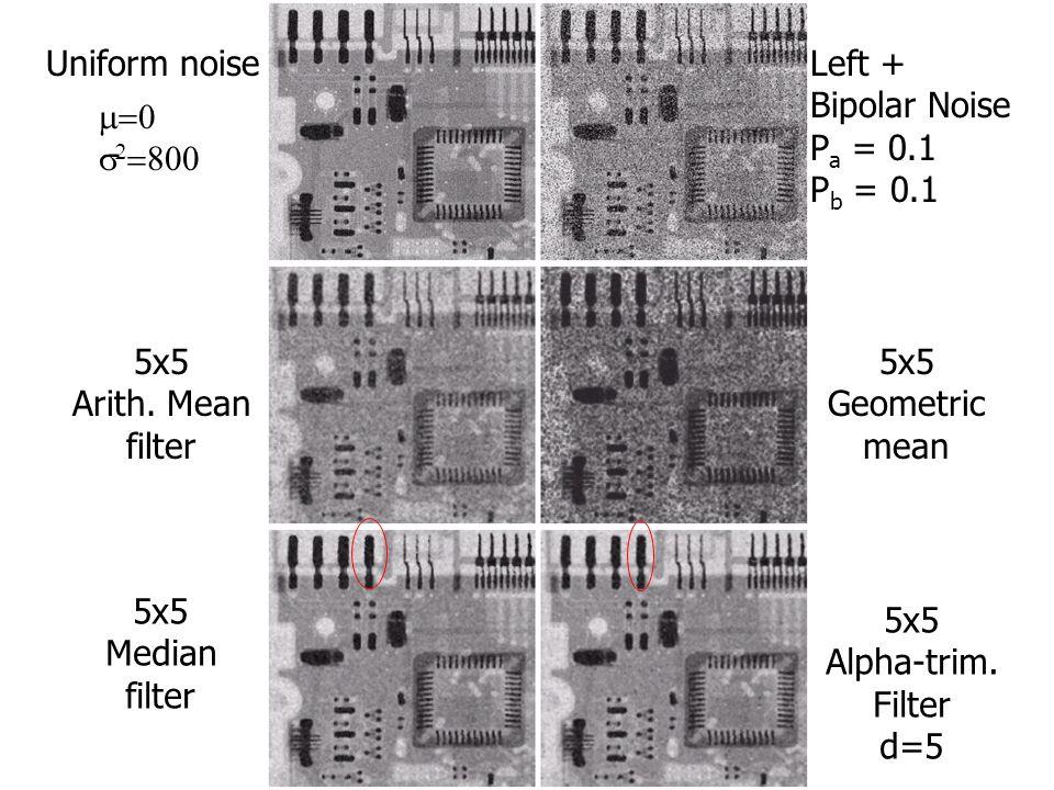 Uniform noise     Left + Bipolar Noise P a = 0.1 P b = 0.1 5x5 Arith.