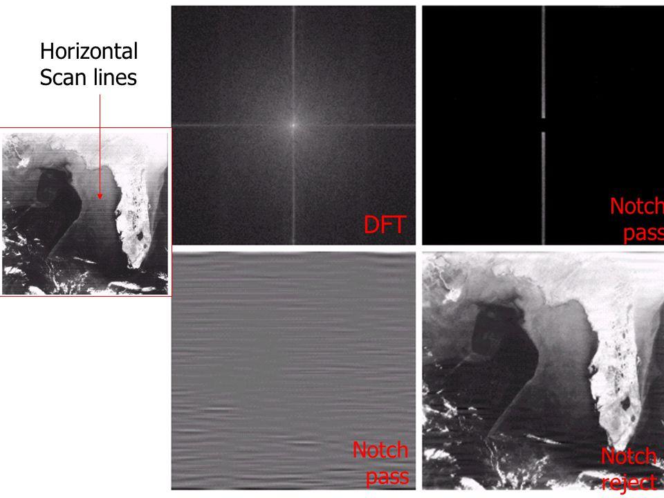 Horizontal Scan lines Notch pass DFT Notch pass Notch reject