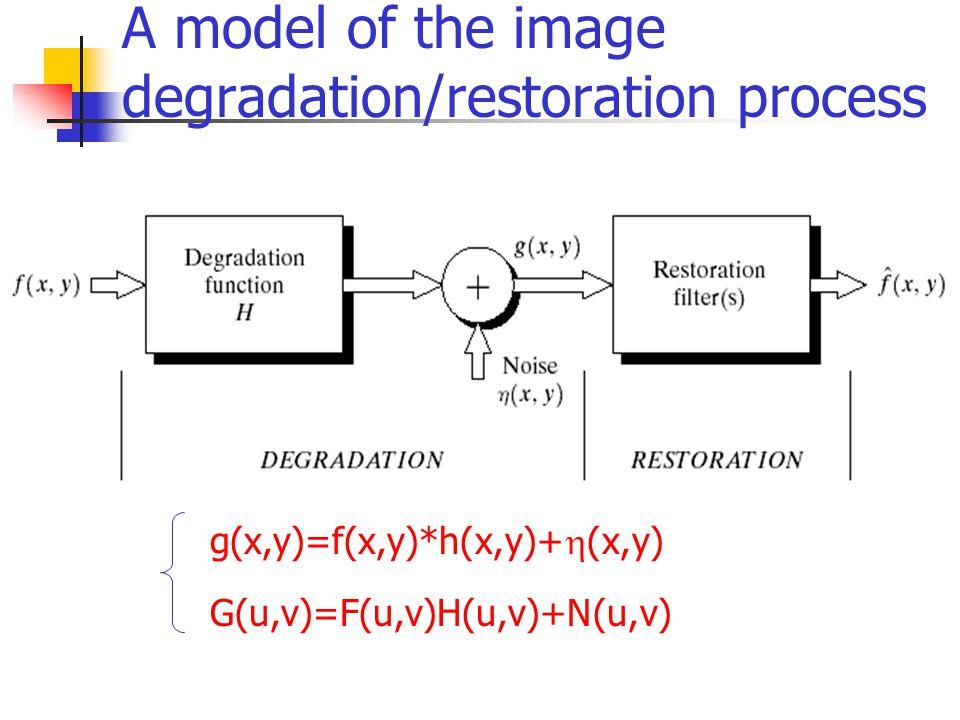 A model of the image degradation/restoration process g(x,y)=f(x,y)*h(x,y)+  (x,y) G(u,v)=F(u,v)H(u,v)+N(u,v)