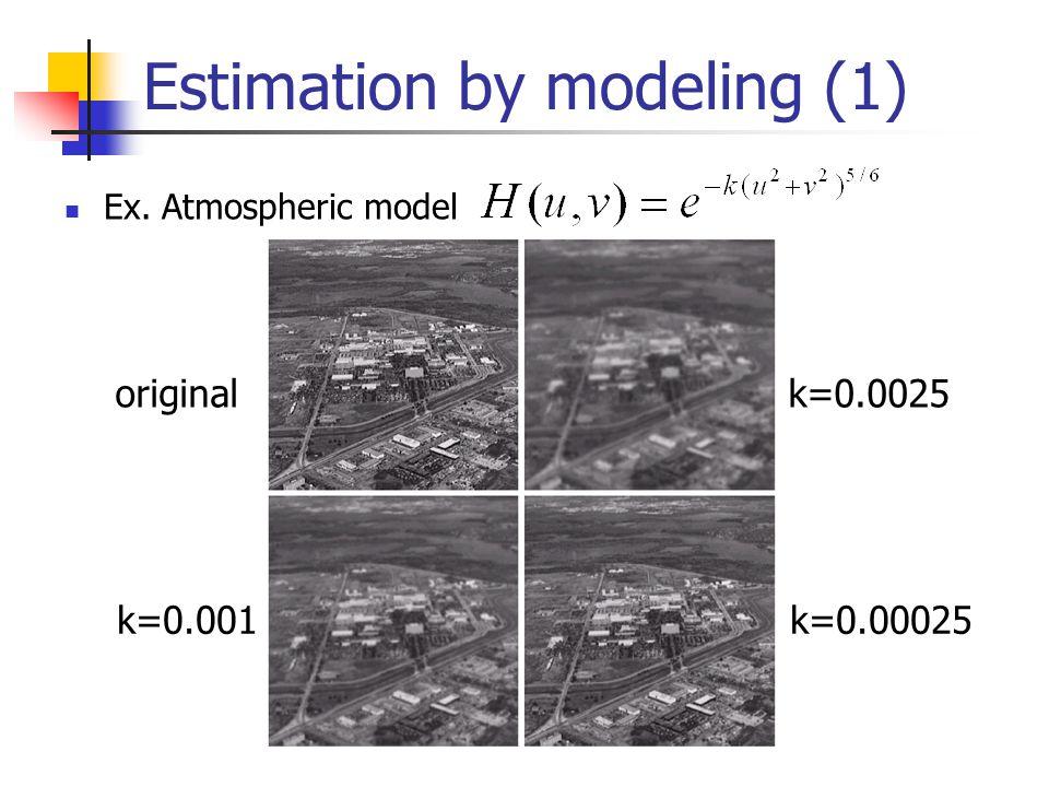 Estimation by modeling (1) Ex. Atmospheric model originalk=0.0025 k=0.001k=0.00025