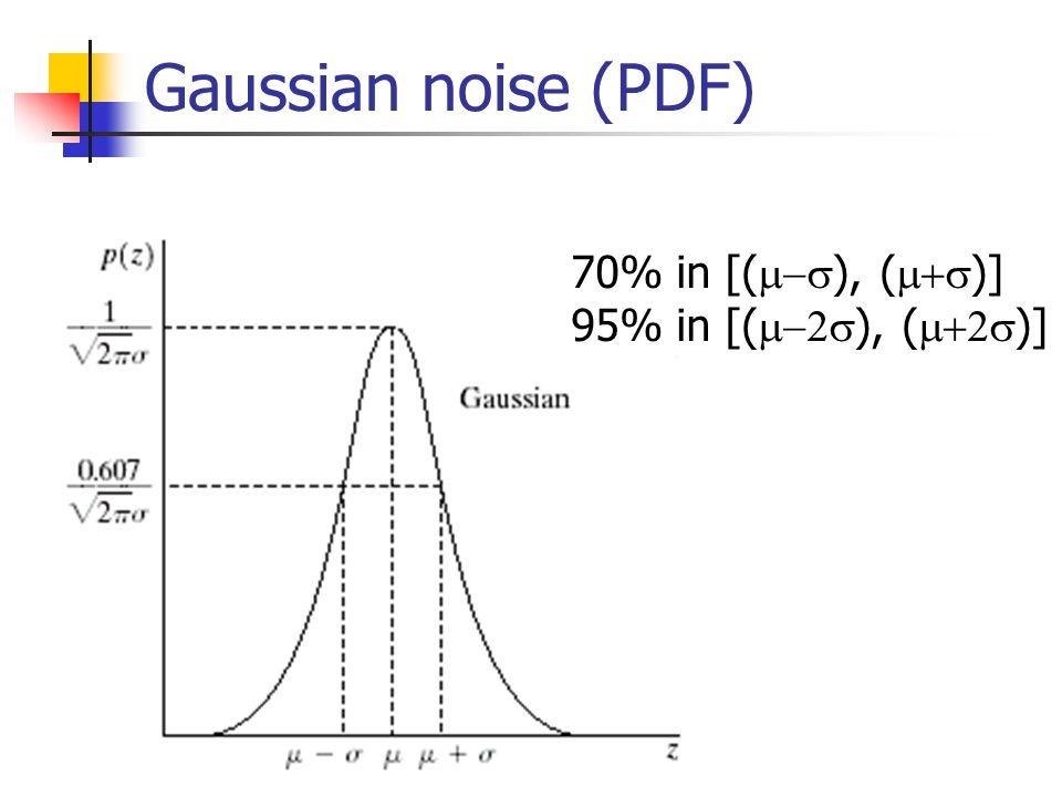 Gaussian noise (PDF) 70% in [(  ), (  )] 95% in [(  ), (  )]