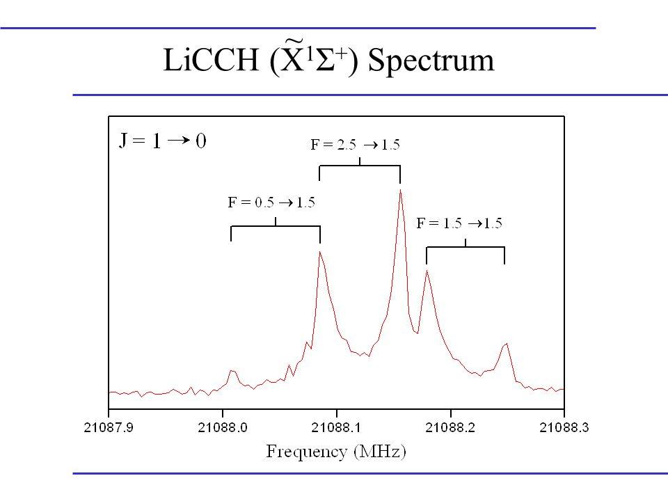 LiCCH (X 1 Σ + ) Spectrum ~