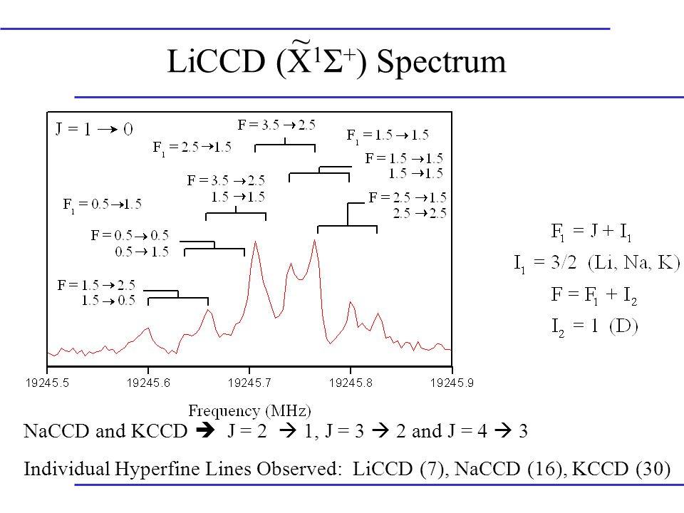 LiCCD (X 1 Σ + ) Spectrum ~ NaCCD and KCCD  J = 2  1, J = 3  2 and J = 4  3 Individual Hyperfine Lines Observed: LiCCD (7), NaCCD (16), KCCD (30)