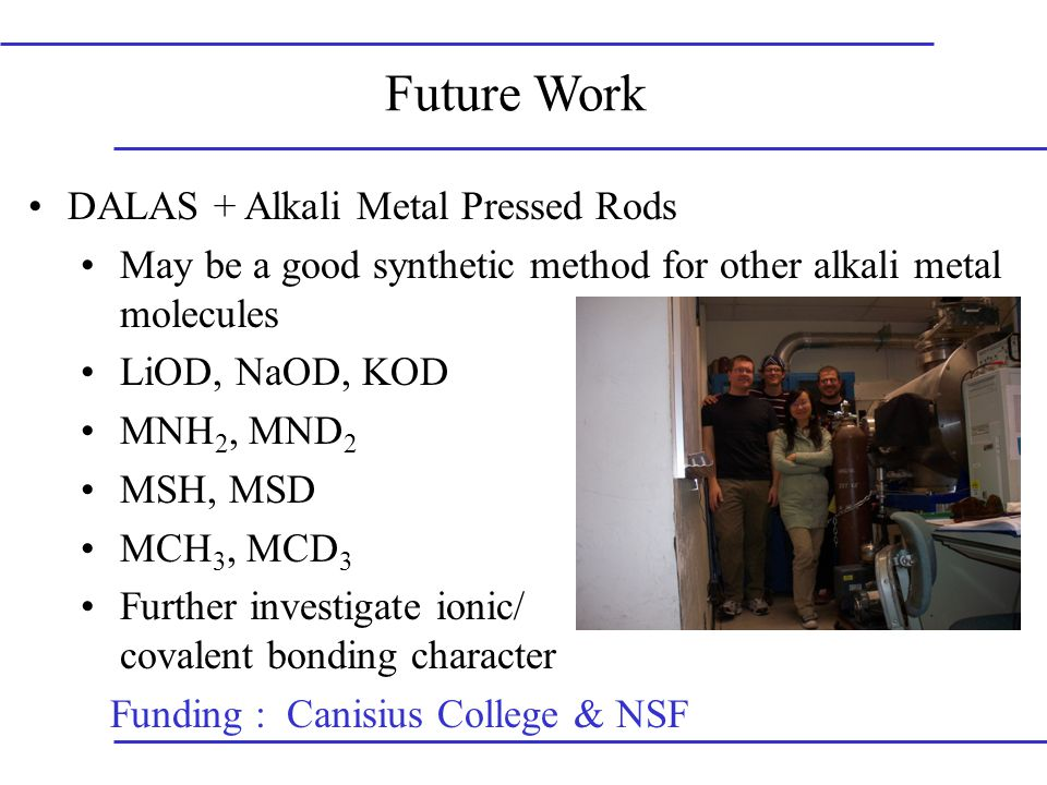Future Work DALAS + Alkali Metal Pressed Rods May be a good synthetic method for other alkali metal molecules LiOD, NaOD, KOD MNH 2, MND 2 MSH, MSD MCH 3, MCD 3 Further investigate ionic/ covalent bonding character Funding : Canisius College & NSF