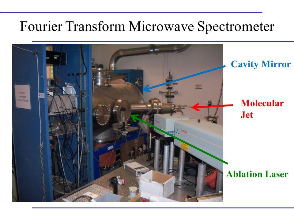 Fourier Transform Microwave Spectrometer Ablation Laser Molecular Jet Cavity Mirror