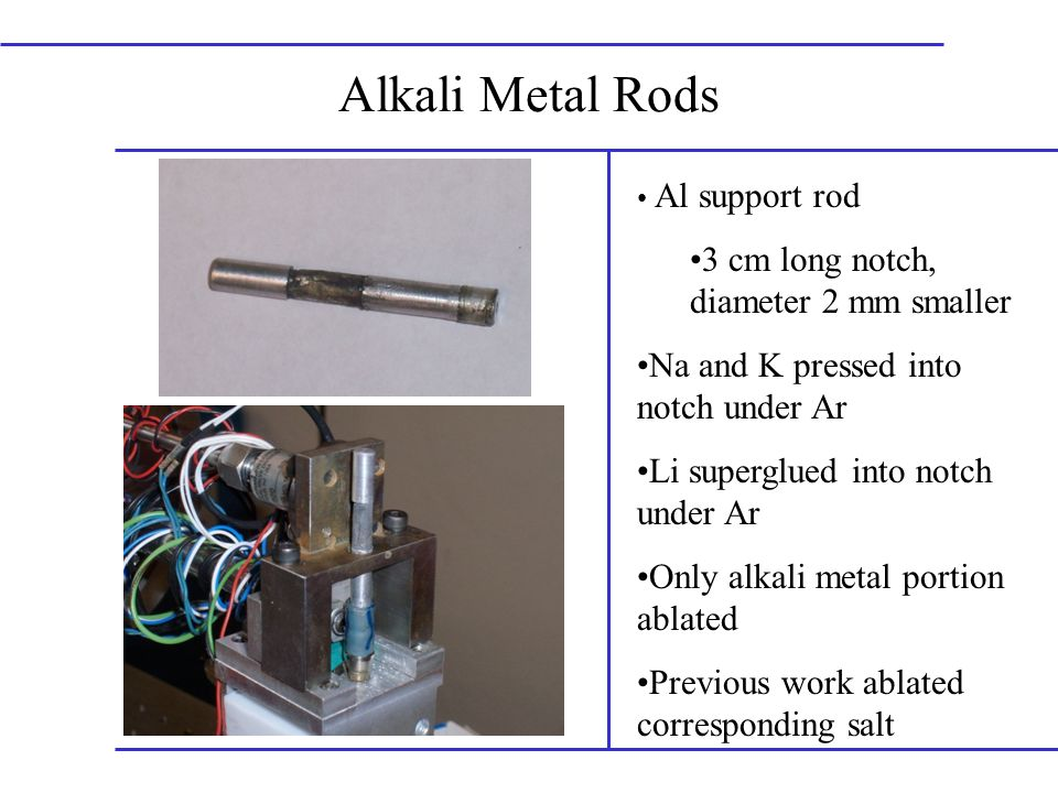 Initial Search Millimeter-wave data of alkali metal acetylides used to predict frequencies of low J transitions Metal hyperfine constants from alkali chlorides used to estimate hyperfine splittings Searched 10 MHz section centered on a rotational transition