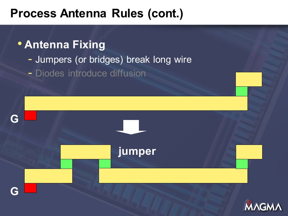 Process Antenna Rules (cont.) Antenna Fixing - Jumpers (or bridges) break long wire - Diodes introduce diffusion G G jumper