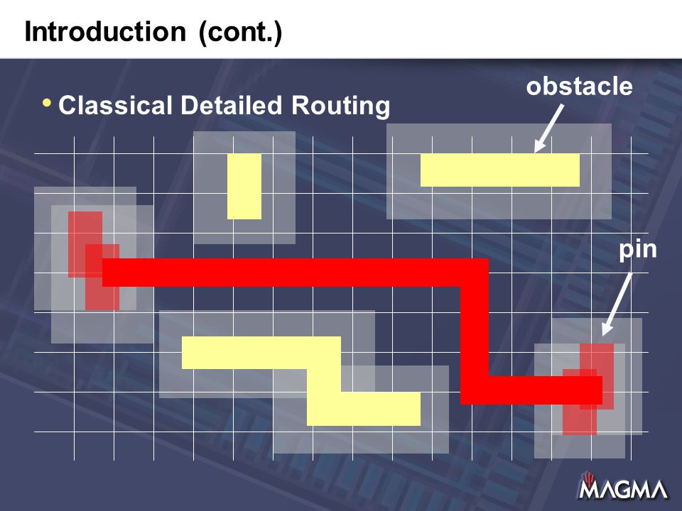 Introduction (cont.) Classical Detailed Routing obstacle pin