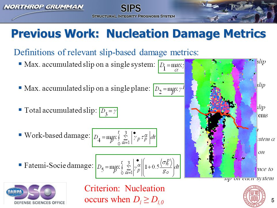 6  Maximum particle stress is accurately obtained when: idealizing particle as an ellipsoid only attaching the surrounding grain  Parameter 'C' is a material constant Using 13 additional observations, validate incubation criterion assumptions :  Do any of the 5 slip-based damage metrics predict nucleation events for all observations.