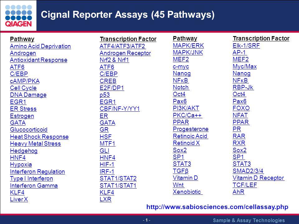 Sample & Assay Technologies - 1 - Cignal Reporter Assays (45 Pathways) PathwayTranscription Factor Amino Acid DeprivationAmino Acid Deprivation ATF4/A