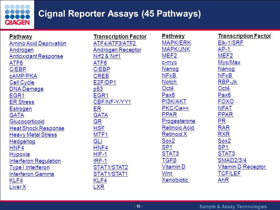 Sample & Assay Technologies - 10 - Cignal Reporter Assays (45 Pathways) PathwayTranscription Factor Amino Acid DeprivationAmino Acid Deprivation ATF4/