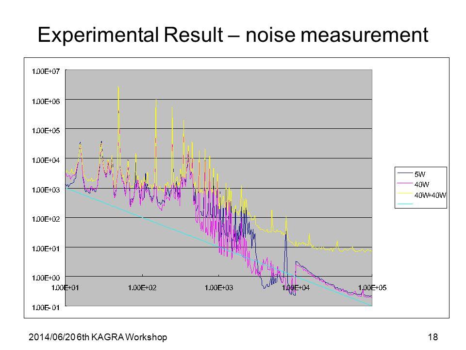 2014/06/20 6th KAGRA Workshop18 Experimental Result – noise measurement