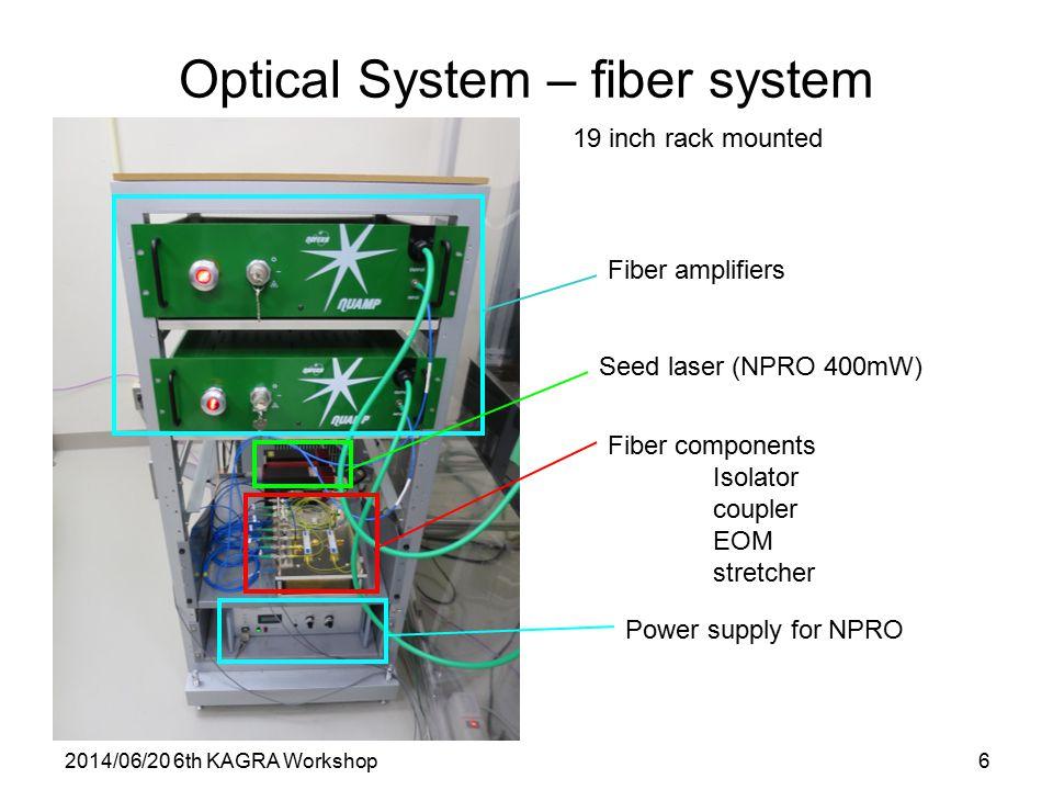 2014/06/20 6th KAGRA Workshop6 Optical System – fiber system Fiber amplifiers Seed laser (NPRO 400mW) Fiber components Isolator coupler EOM stretcher Power supply for NPRO 19 inch rack mounted
