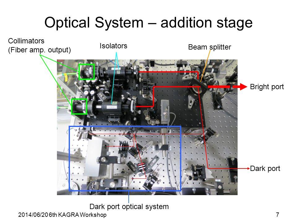 2014/06/20 6th KAGRA Workshop7 Optical System – addition stage Collimators (Fiber amp.