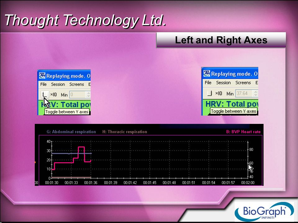 Thought Technology Ltd. Left and Right Axes