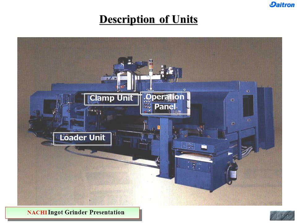Description of Units Loader Unit Clamp Unit Operation Panel NACHI Ingot Grinder Presentation