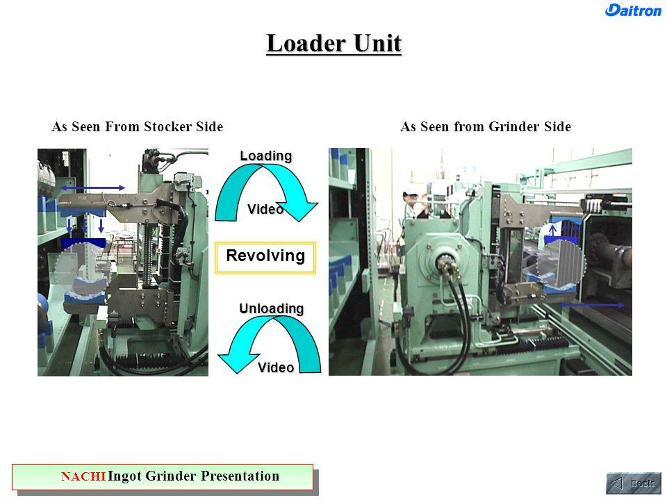 Loader Unit Revolving Video Loading Unloading NACHI Ingot Grinder Presentation As Seen From Stocker SideAs Seen from Grinder Side