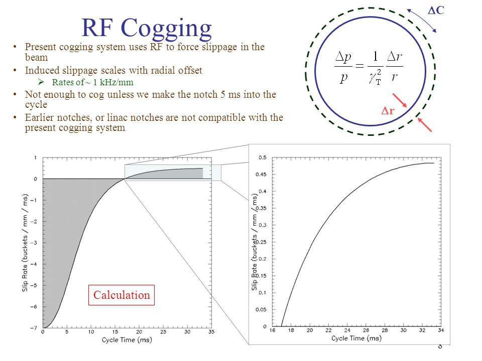 8 RF Cogging Calculation rr CC Present cogging system uses RF to force slippage in the beam Induced slippage scales with radial offset  Rates of