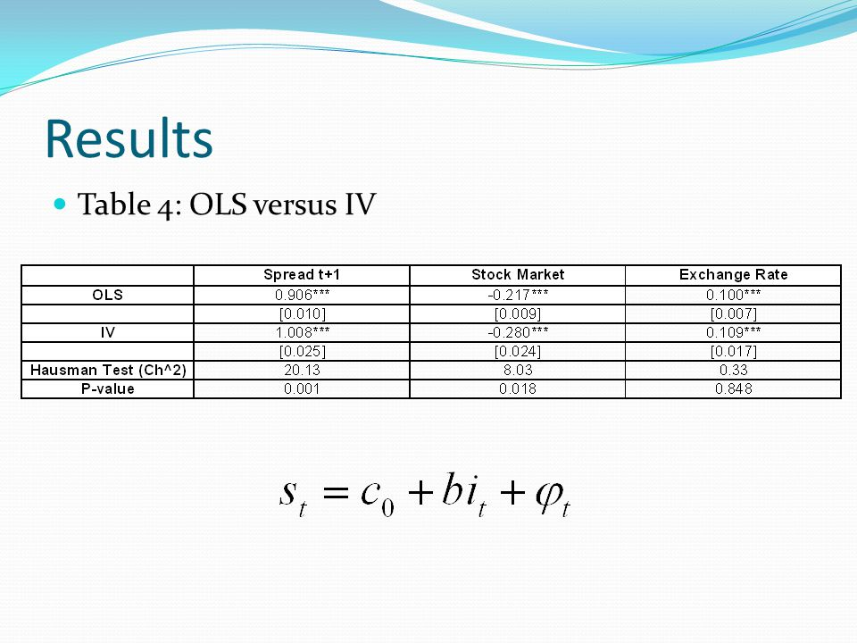 Results Table 4: OLS versus IV