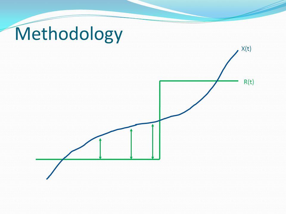 Methodology X(t) R(t)