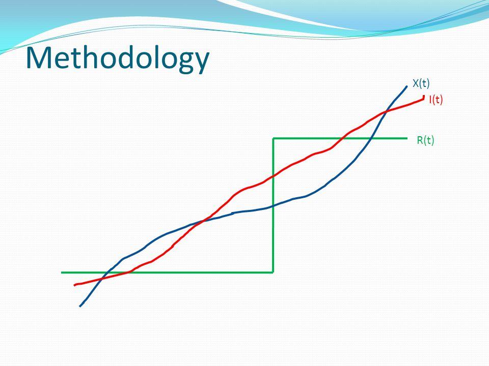 Methodology X(t) I(t) R(t)