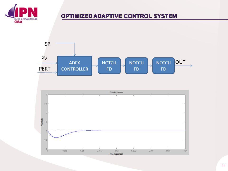 11 ADEX CONTROLLER NOTCH FD NOTCH FD PV OUT PERT NOTCH FD SP