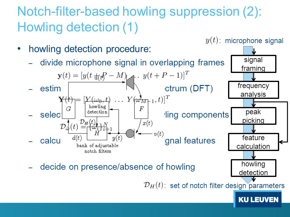 Notch-filter-based howling suppression (1): Introduction gain reduction methods: – automation of the actions a sound engineer would undertake classifi