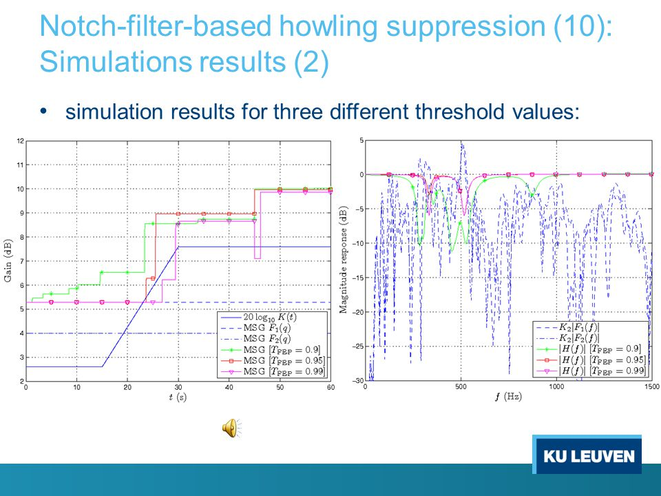 Notch-filter-based howling suppression (9): Simulations results (1) simulation layout: