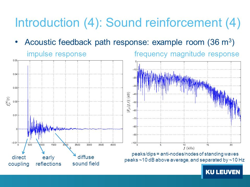 Introduction (3): Sound reinforcement (3) Assumptions (for now): – loudspeaker has linear & flat response – microphone has linear & flat response – fo