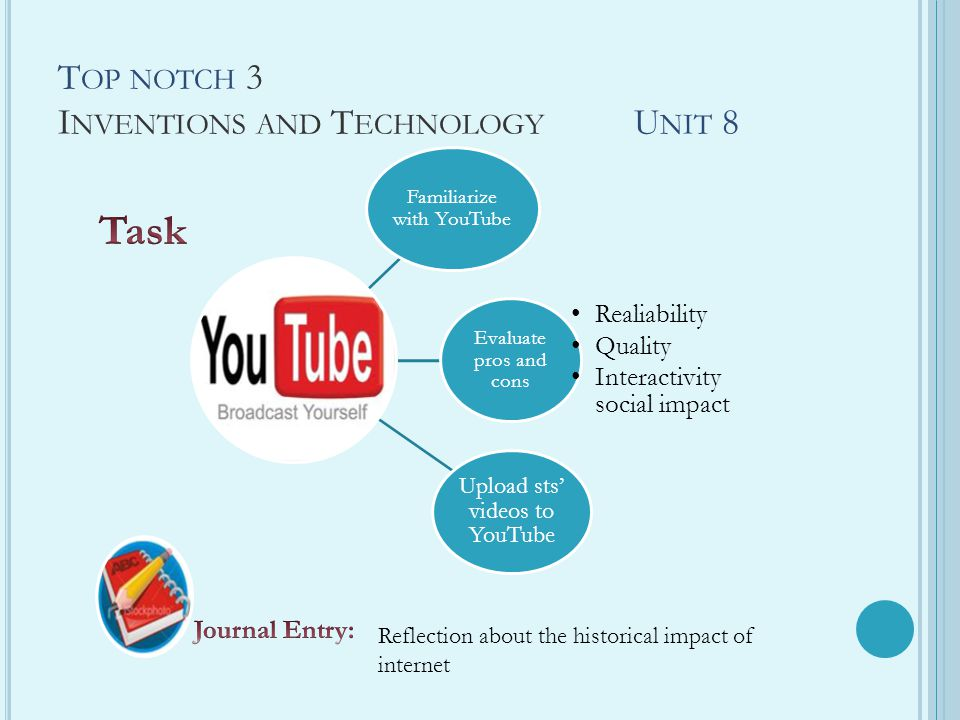 T OP NOTCH 3 I NVENTIONS AND T ECHNOLOGY U NIT 8 Familiarize with YouTube Evaluate pros and cons Realiability Quality Interactivity social impact Upload sts' videos to YouTube Reflection about the historical impact of internet