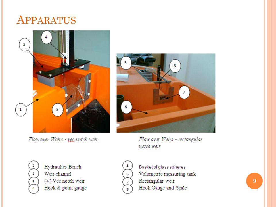 A PPARATUS 9