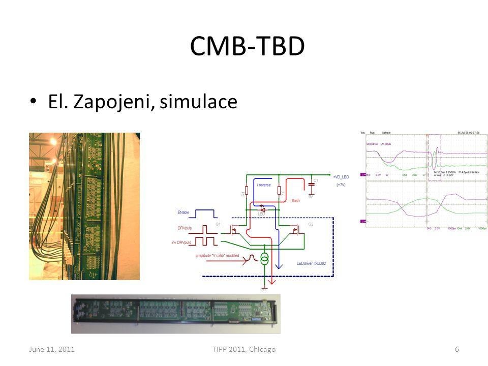 CMB-results ToDo Jara's calibration plots, SPS, etc. June 11, 2011TIPP 2011, Chicago7