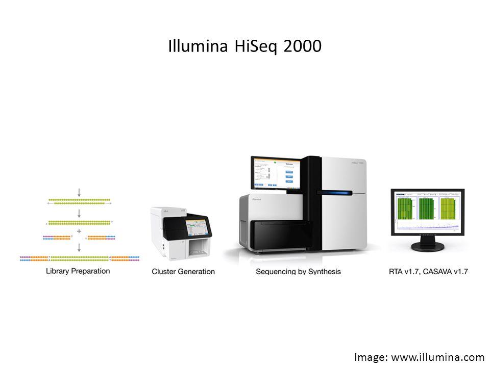 Illumina HiSeq 2000 Image: www.illumina.com