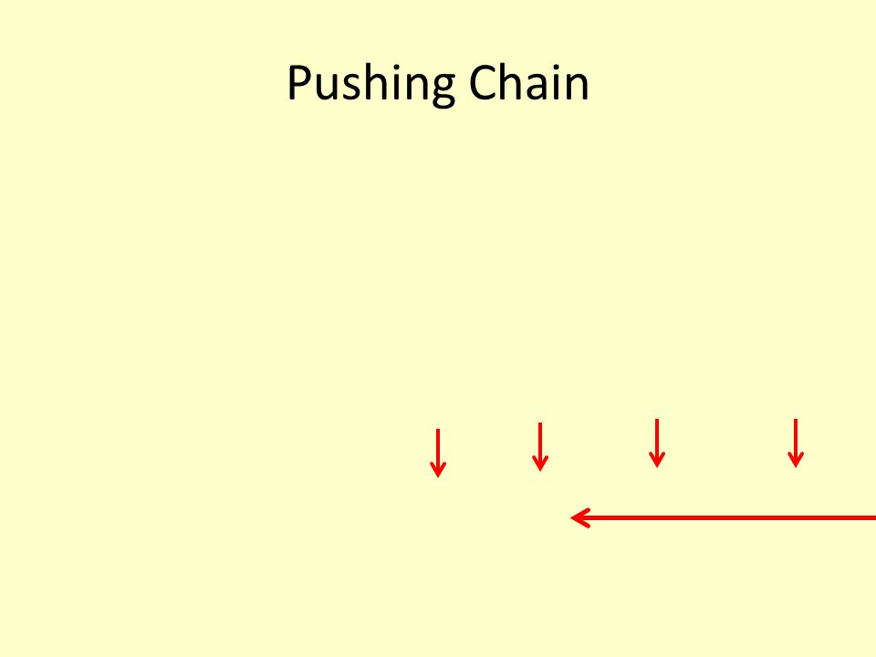 Pushing Chain