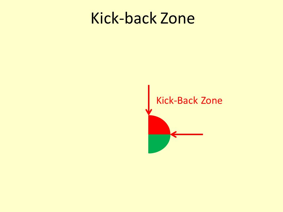 Kick-back Zone Kick-Back Zone