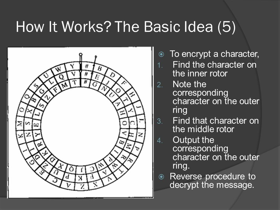 How It Works. The Basic Idea (5)  To encrypt a character, 1.
