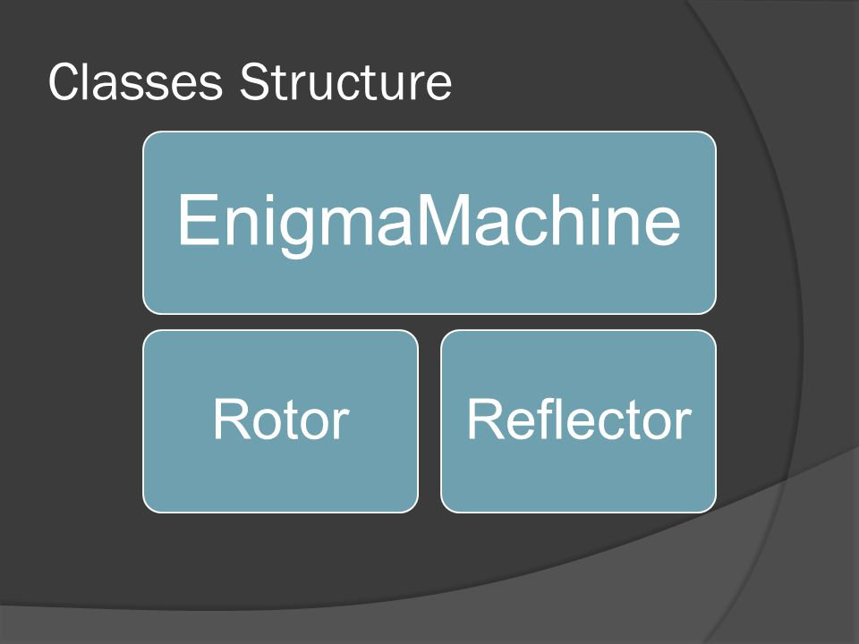 Classes Structure EnigmaMachine RotorReflector