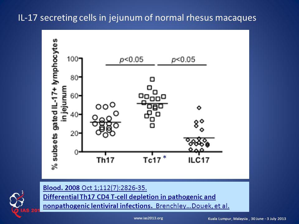 www.ias2013.org Kuala Lumpur, Malaysia, 30 June - 3 July 2013 IL-17 secreting cells in jejunum of normal rhesus macaques Blood.